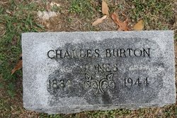 Charles Burton Jones