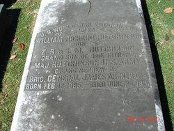 William Richard Hutchinson