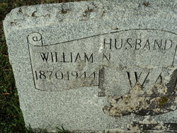 William N Wallace