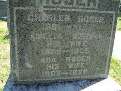 Charles Roser