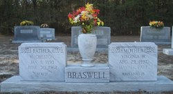 William Cheston Braswell