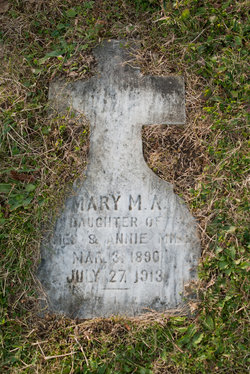 Mary M.A. Mills