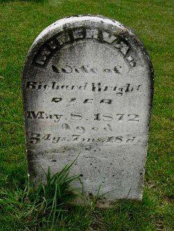 Minerva <I>Wright</I> Wright