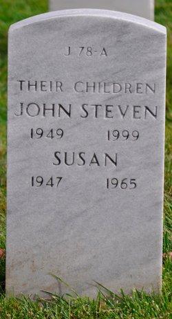 Susan Tuthill