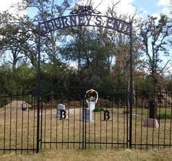 Barrett Cemetery