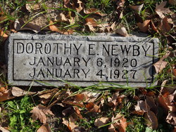 Dorothy Ellen Newby