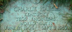 Charlie Isabell
