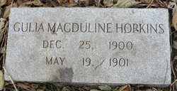 Gulia Magduline Hopkins