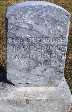 Dorothy Rose Benton