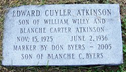 Edward Cuyler Atkinson