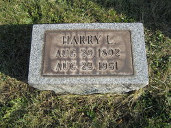 Harry L. Shonacy