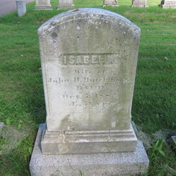Isabel W. Hutchinson