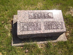 Daniel W. Wells