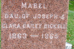 Mabel Bickell
