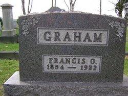 Francis Orlando Graham