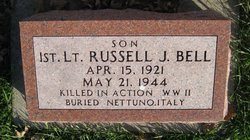 Russell James Bell