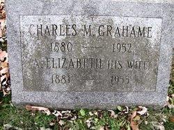 Charles M Grahame
