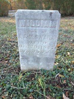 William Swales