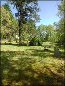 Saint Cyprians Episcopal Church Cemetery