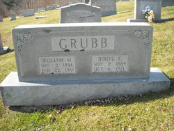 William M Grubb