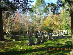 Thorpland Cemetery