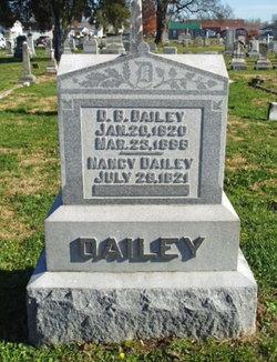 Nancy <I>Mounts</I> Dailey