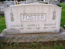 Minerva Pearl Foster