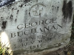 George Buchanan