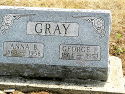 George Franklin Gray