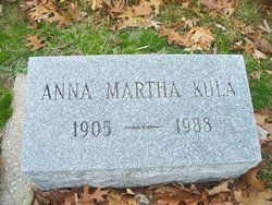 Anna Martha Kula