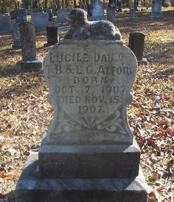 Lucile Alford