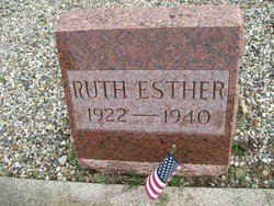 Ruth Esther Lounsbury