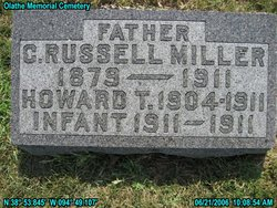 C Russell Miller