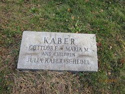 Gottlob F. Kaber