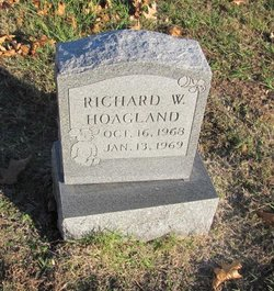 Richard W Hoagland