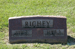 Lewis S. Richey