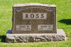 John William Ross