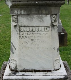 Sarah Jane Tewksbury