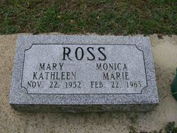 Mary Kathleen Ross