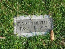 Eva Ann Mueller
