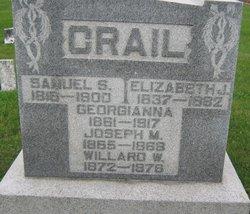 Willard Warren Crail