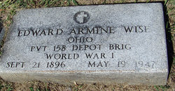 Edward Armine Wise