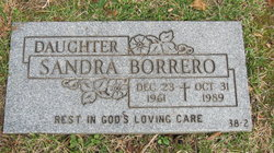 Sandra Borrero