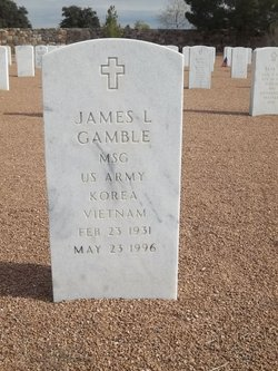 James Lewellyn Gamble