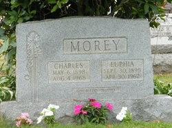 Euphia Morey