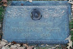 Mary Easter <I>McCrain</I> Watts