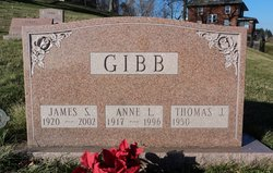 James Shankland Gibb
