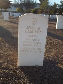 Jose M. Ramirez