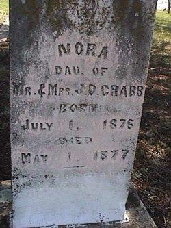 Nora Crabb