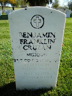 Benjamin Franklin Cruzan